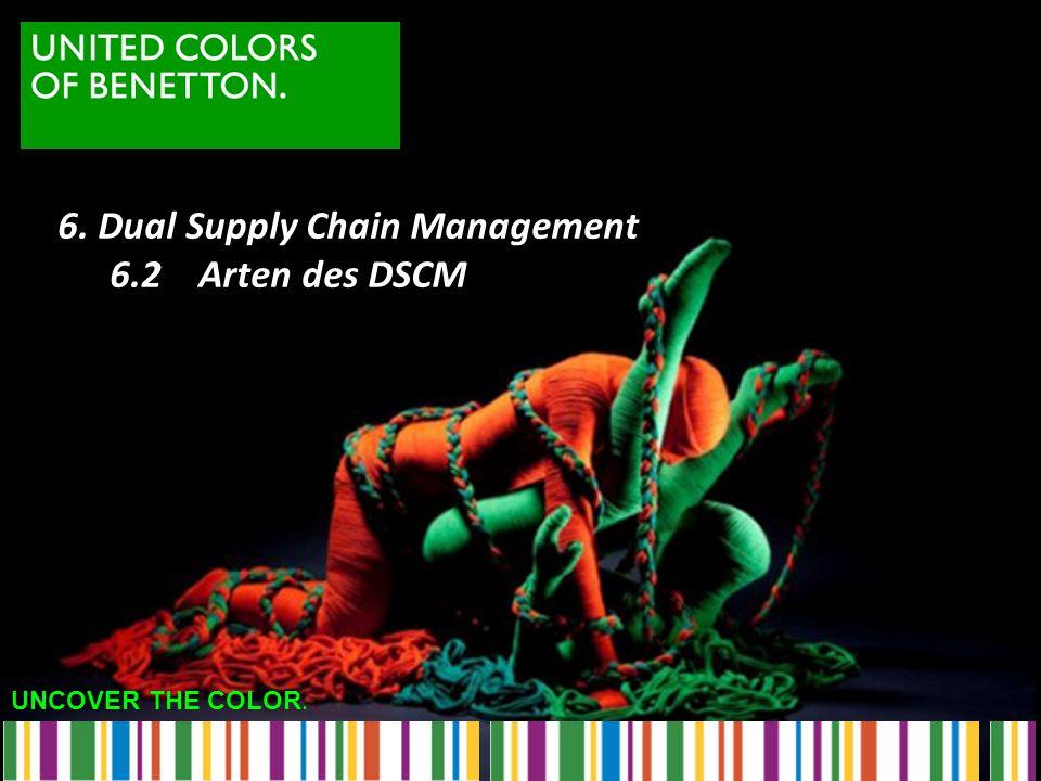 UNCOVER THE COLOR. 6. Dual Supply Chain Management 6.2 Arten des DSCM