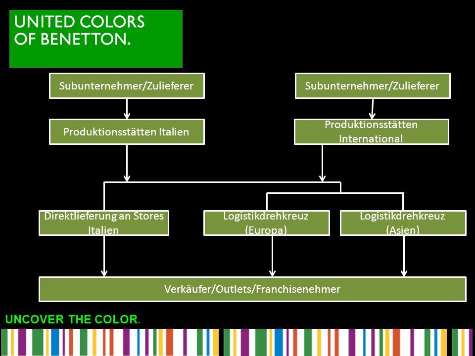 UNCOVER THE COLOR. Subunternehmer/Zulieferer Produktionsstätten Italien Produktionsstätten International Subunternehmer/Zulieferer Direktlieferung an