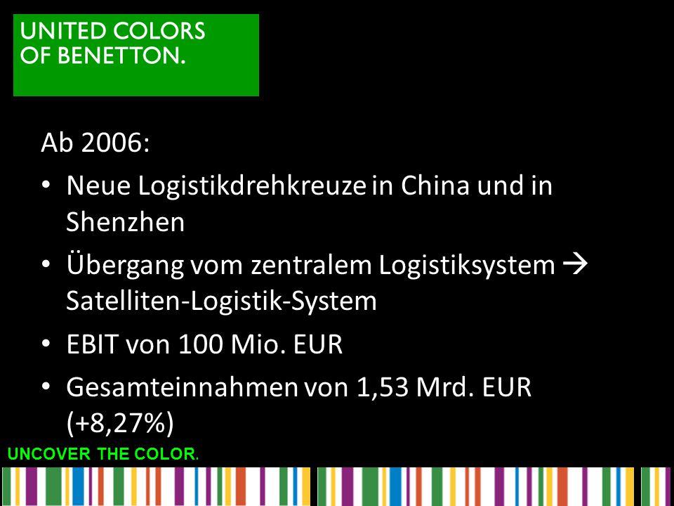 UNCOVER THE COLOR. Ab 2006: Neue Logistikdrehkreuze in China und in Shenzhen Übergang vom zentralem Logistiksystem  Satelliten-Logistik-System EBIT v