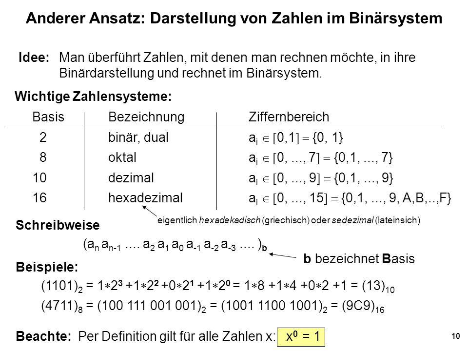 10 Wichtige Zahlensysteme: BasisBezeichnungZiffernbereich 2binär, duala i  0,1  {0, 1} 8oktala i  0,...,  7  {0,1,..., 7} 10dezimala i