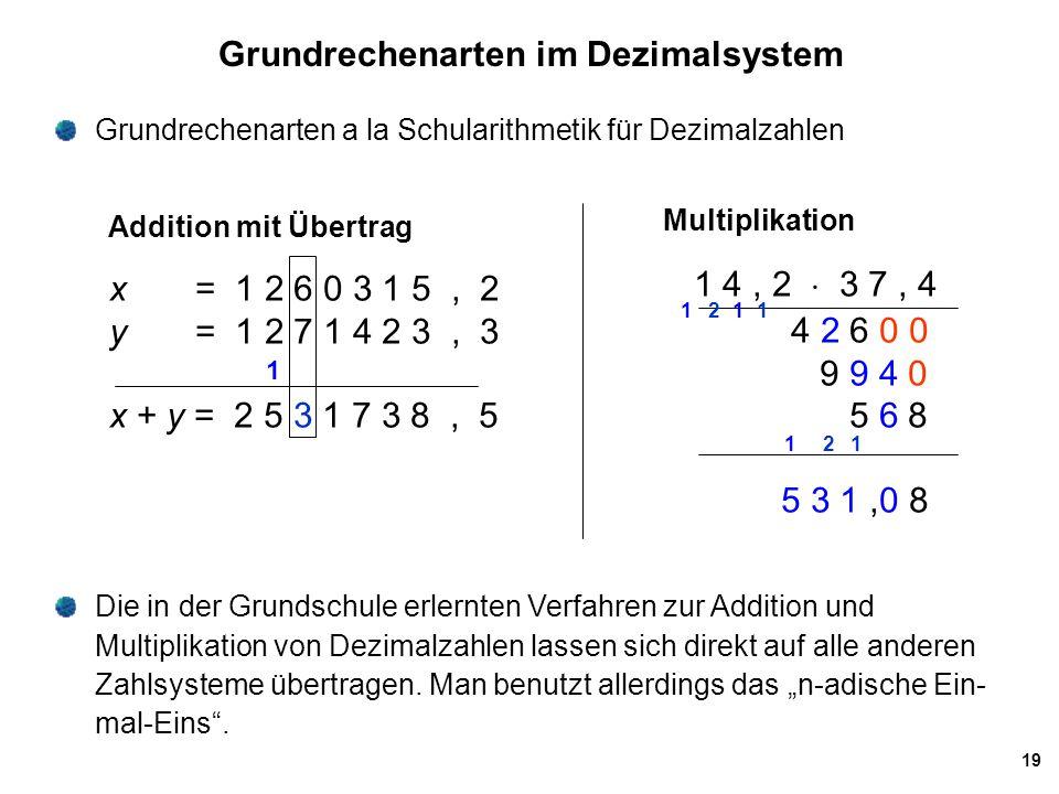 19 Grundrechenarten im Dezimalsystem Grundrechenarten a la Schularithmetik für Dezimalzahlen x = 1 2 6 0 3 1 5, 2 y = 1 2 7 1 4 2 3, 3 x + y = 2 5 3 1