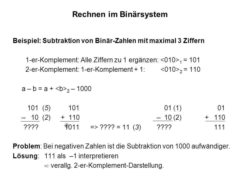 Rechnen im Binärsystem Beispiel: Subtraktion von Binär-Zahlen mit maximal 3 Ziffern 1-er-Komplement: Alle Ziffern zu 1 ergänzen: 1 = 101 2-er-Kompleme
