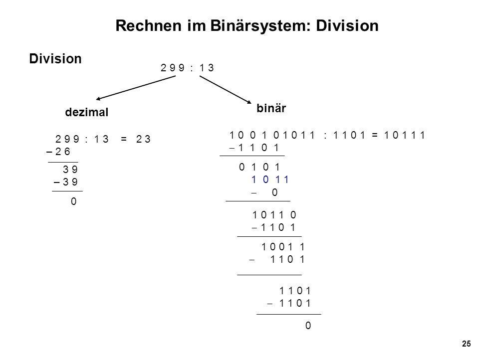 25 Rechnen im Binärsystem: Division Division 2 9 9 : 1 3 = 2 3 – 2 6 3 9 – 3 9 0 1 0 0 1 0 1 0 1 1 : 1 1 0 1 = 1 0 1 1 1  1 1 0 1 0 1 0 1 1 0 1 1  0