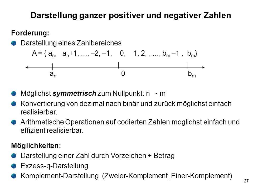 27 Darstellung ganzer positiver und negativer Zahlen Forderung: Darstellung eines Zahlbereiches A = { a n, a n +1,..., –2, –1, 0, 1, 2,,..., b m –1, b