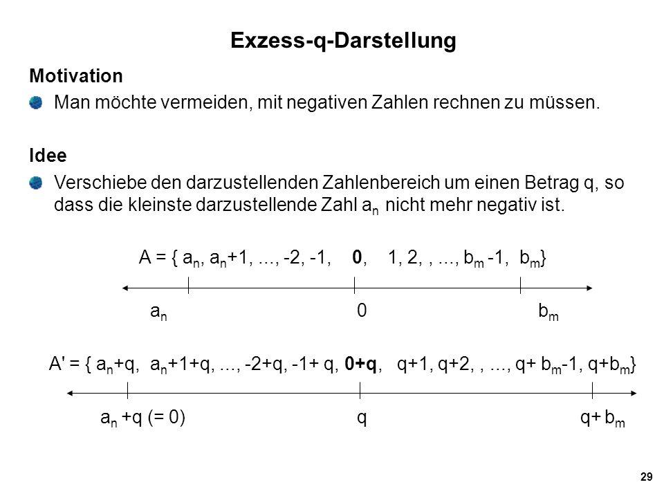29 Exzess-q-Darstellung Motivation Man möchte vermeiden, mit negativen Zahlen rechnen zu müssen. Idee Verschiebe den darzustellenden Zahlenbereich um