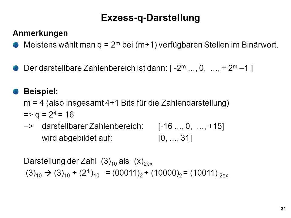 Exzess-q-Darstellung Anmerkungen Meistens wählt man q = 2 m bei (m+1) verfügbaren Stellen im Binärwort. Der darstellbare Zahlenbereich ist dann: [ -2