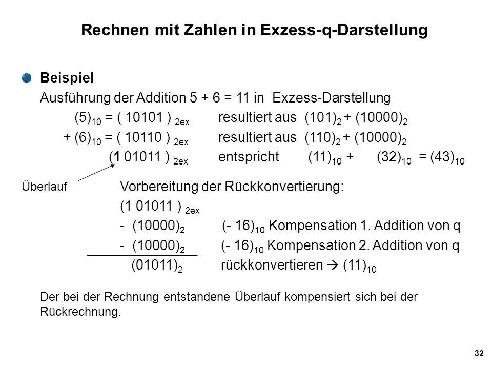 32 Rechnen mit Zahlen in Exzess-q-Darstellung Beispiel Ausführung der Addition 5 + 6 = 11 in Exzess-Darstellung (5) 10 = ( 10101 ) 2ex resultiert aus