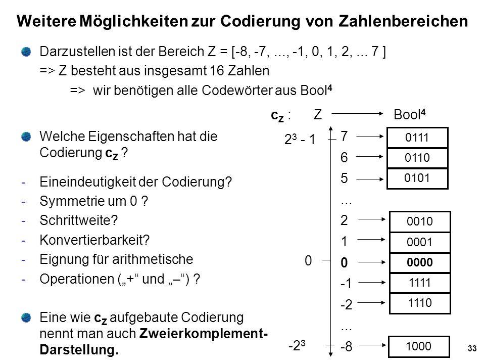 33 Weitere Möglichkeiten zur Codierung von Zahlenbereichen 0111 0110 0101 7 6 5... 2 1 0 -2... -8 2 3 - 1 0010 0001 0000 1111 1110 1000 -2 3 0 Darzust