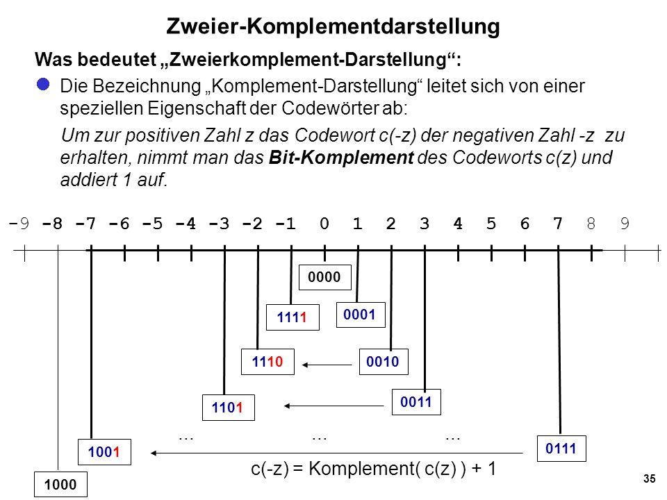 "35 Zweier-Komplementdarstellung -9 -8 -7 -6 -5 -4 -3 -2 -1 0 1 2 3 4 5 6 7 8 9 c(-z) = Komplement( c(z) ) + 1 Was bedeutet ""Zweierkomplement-Darstellu"