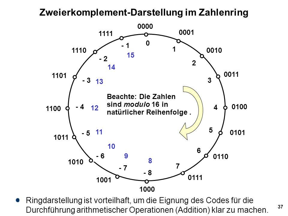 37 Zweierkomplement-Darstellung im Zahlenring 0000 0001 0010 0011 1000 0100 0101 0110 0111 1001 1010 1011 1100 1101 1110 1111 0 1 2 3 4 5 6 7 - 8 - 7