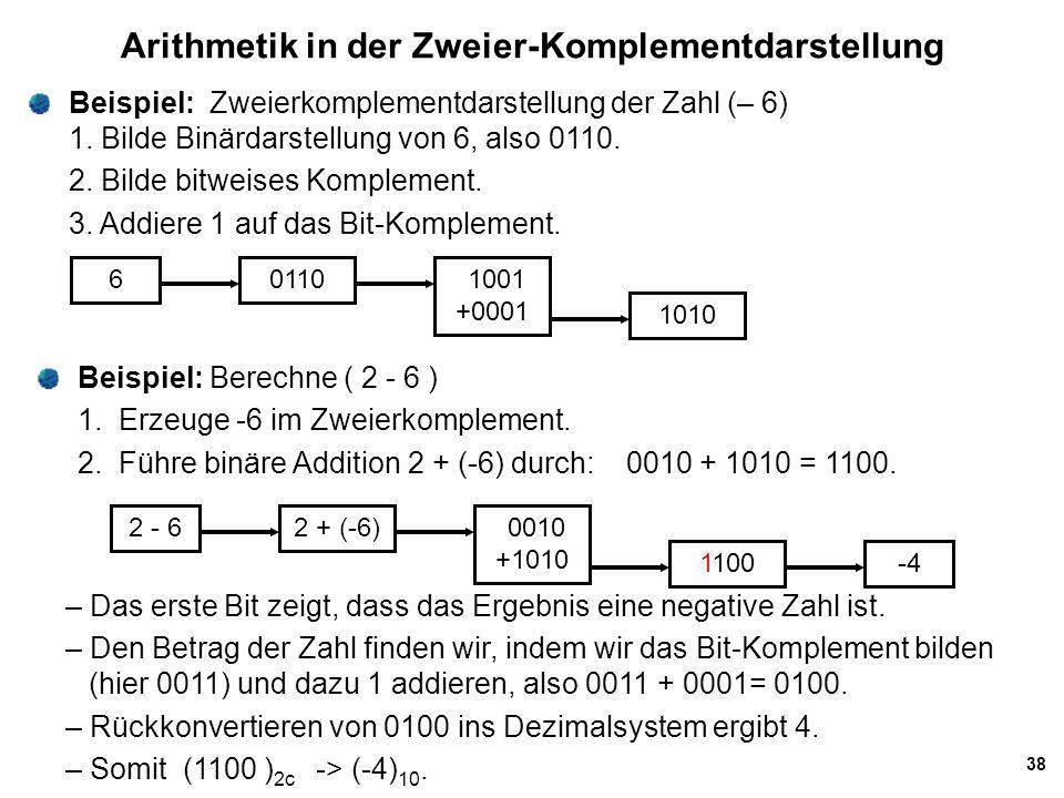 38 Arithmetik in der Zweier-Komplementdarstellung Beispiel: Zweierkomplementdarstellung der Zahl (– 6) 1. Bilde Binärdarstellung von 6, also 0110. 2.