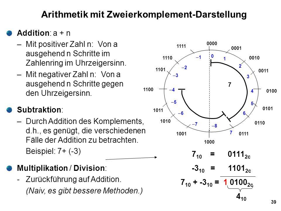 39 Arithmetik mit Zweierkomplement-Darstellung Addition: a + n – Mit positiver Zahl n: Von a ausgehend n Schritte im Zahlenring im Uhrzeigersinn. – Mi