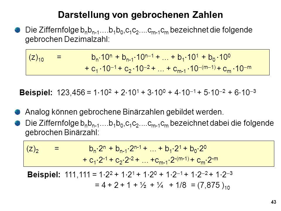 43 Darstellung von gebrochenen Zahlen Die Ziffernfolge b n b n-1....b 1 b 0,c 1 c 2....c m-1 c m bezeichnet die folgende gebrochen Dezimalzahl: (z) 10