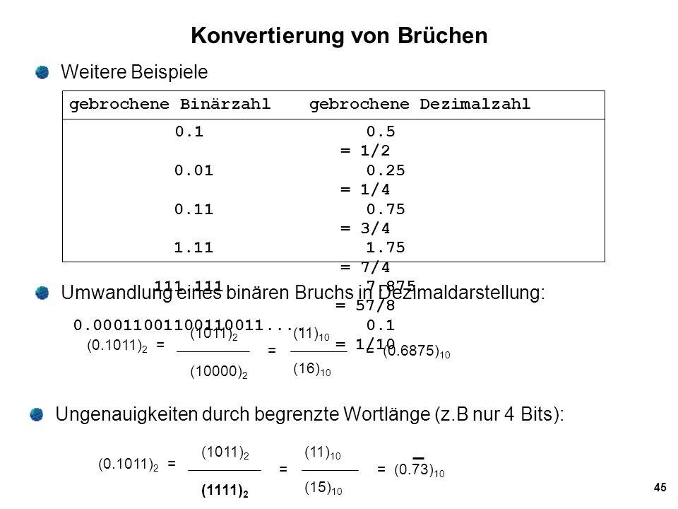 45 Konvertierung von Brüchen Weitere Beispiele Umwandlung eines binären Bruchs in Dezimaldarstellung: gebrochene Binärzahlgebrochene Dezimalzahl 0.10.