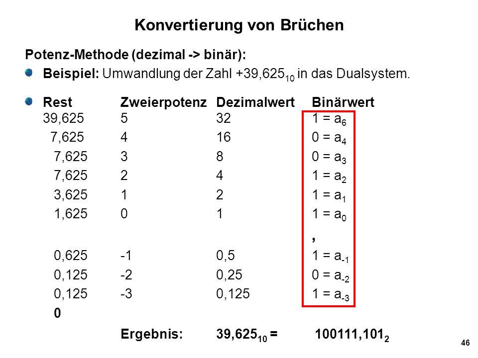 46 Konvertierung von Brüchen Potenz-Methode (dezimal -> binär): Beispiel: Umwandlung der Zahl +39,625 10 in das Dualsystem. Rest Zweierpotenz Dezimalw