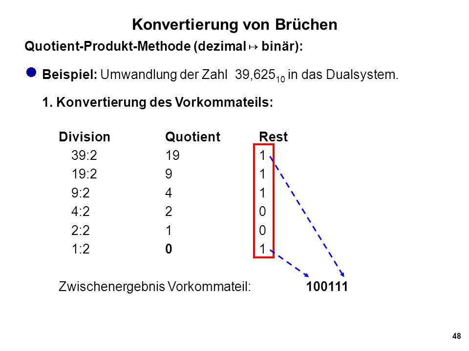 48 Konvertierung von Brüchen Quotient-Produkt-Methode (dezimal ↦ binär): Beispiel: Umwandlung der Zahl 39,625 10 in das Dualsystem. 1. Konvertierung d