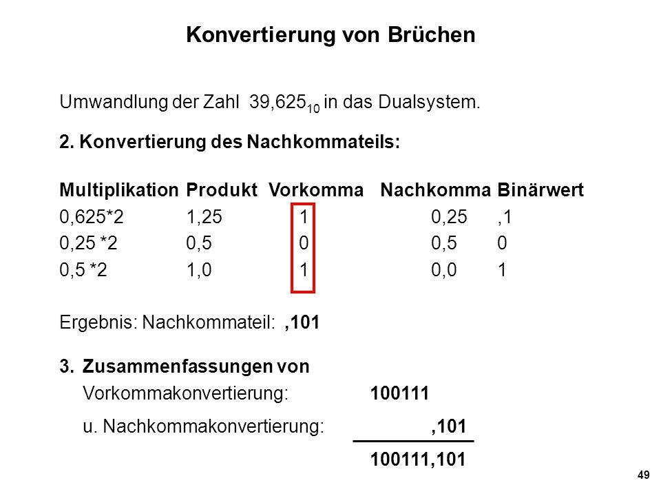 49 Konvertierung von Brüchen Umwandlung der Zahl 39,625 10 in das Dualsystem. 2. Konvertierung des Nachkommateils: MultiplikationProduktVorkomma Nachk