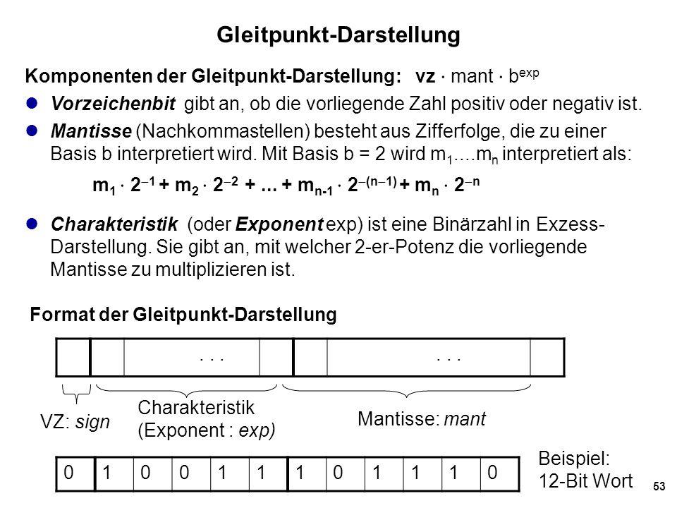 53 Gleitpunkt-Darstellung Komponenten der Gleitpunkt-Darstellung: vz  mant  b exp lVorzeichenbit gibt an, ob die vorliegende Zahl positiv oder negat
