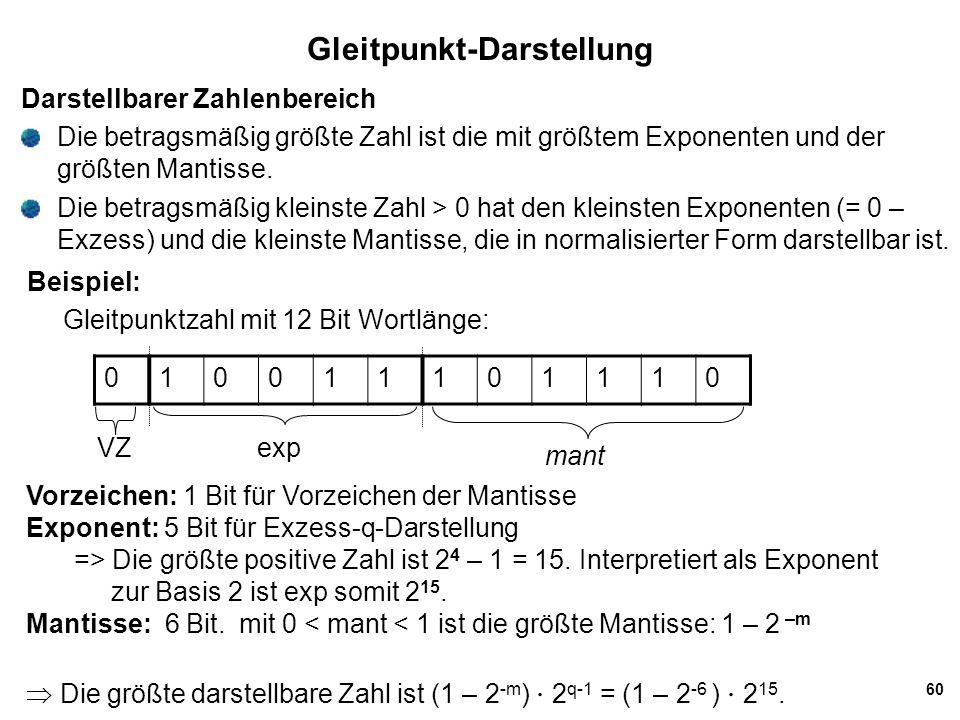 60 Gleitpunkt-Darstellung Beispiel: Gleitpunktzahl mit 12 Bit Wortlänge: Darstellbarer Zahlenbereich Die betragsmäßig größte Zahl ist die mit größtem