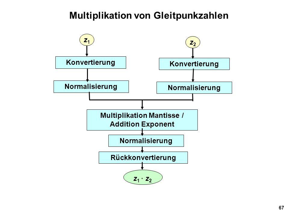 67 Multiplikation von Gleitpunkzahlen Konvertierung Normalisierung Multiplikation Mantisse / Addition Exponent Rückkonvertierung z 1  z 2 z1z1 Normal