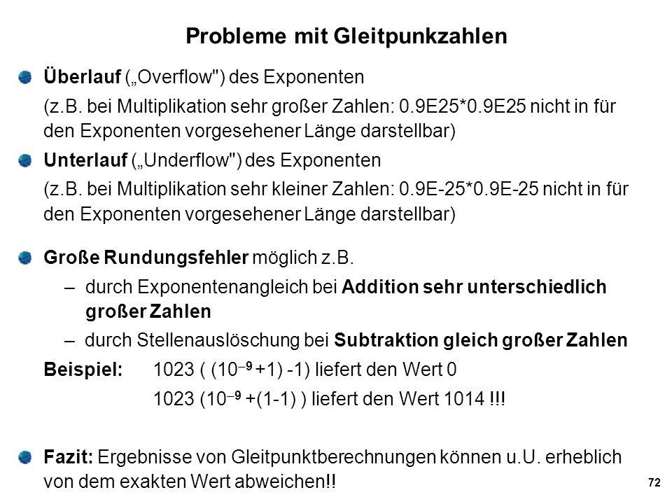 """72 Probleme mit Gleitpunkzahlen Überlauf (""""Overflow"""