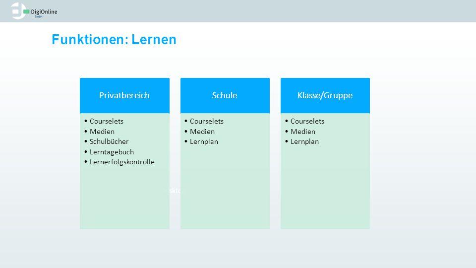 Funktionen: Lernen Desktop Privatbereich Courselets Medien Schulbücher Lerntagebuch Lernerfolgskontrolle Schule Courselets Medien Lernplan Klasse/Grup