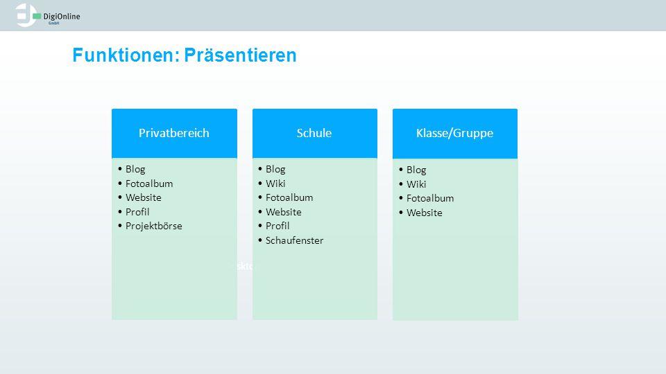 Funktionen: Präsentieren Desktop Privatbereich Blog Fotoalbum Website Profil Projektbörse Schule Blog Wiki Fotoalbum Website Profil Schaufenster Klass