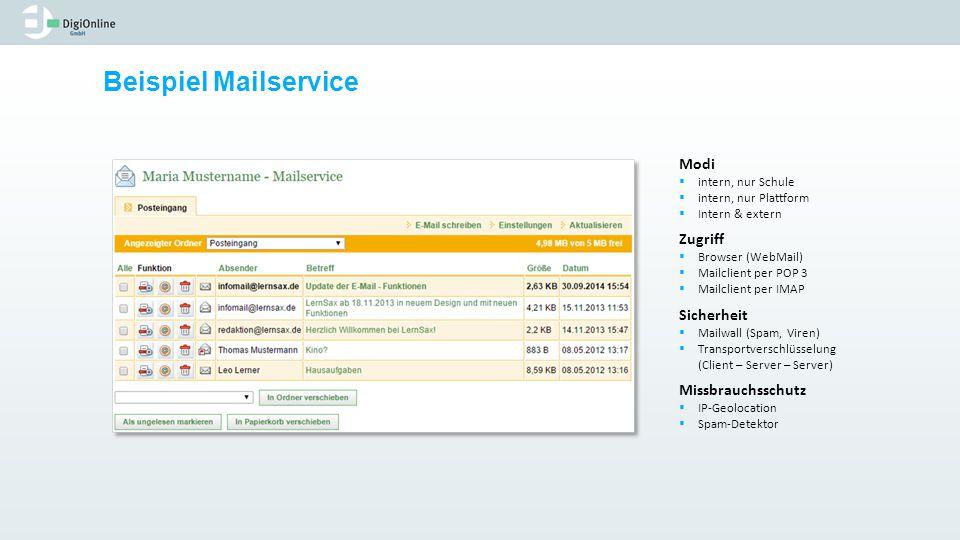 Beispiel Mailservice Modi  intern, nur Schule  intern, nur Plattform  Intern & extern Zugriff  Browser (WebMail)  Mailclient per POP 3  Mailclie