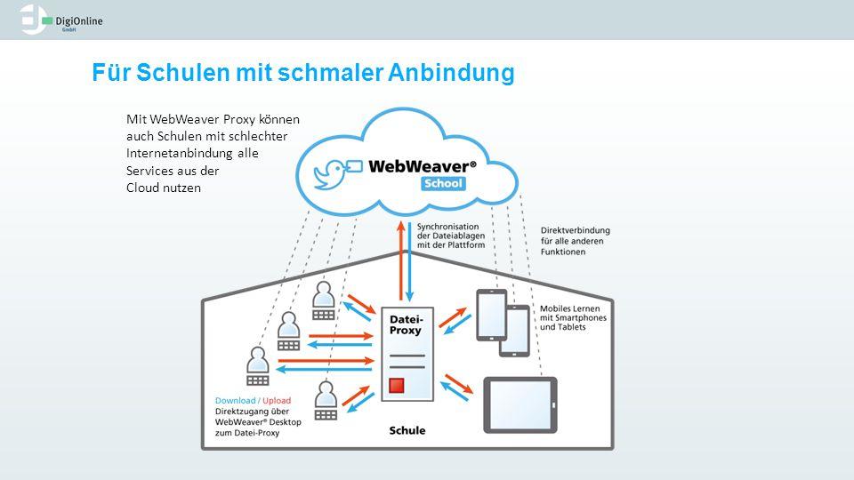 Für Schulen mit schmaler Anbindung Mit WebWeaver Proxy können auch Schulen mit schlechter Internetanbindung alle Services aus der Cloud nutzen
