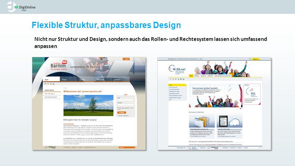 Flexible Struktur, anpassbares Design Nicht nur Struktur und Design, sondern auch das Rollen- und Rechtesystem lassen sich umfassend anpassen