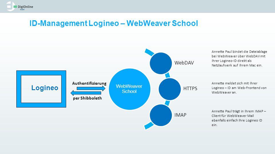 ID-Management Logineo – WebWeaver School Annette Paul bindet die Dateiablage bei WebWeaver über WebDAV mit Ihrer Logineo-ID direkt als Netzlaufwerk au