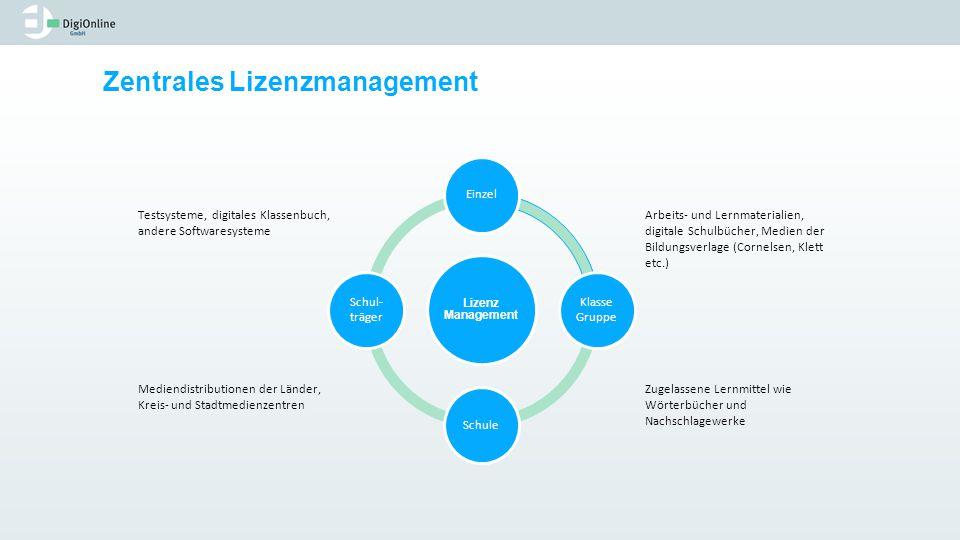Zentrales Lizenzmanagement Lizenz Management Einzel Klasse Gruppe Schule Schul- träger Arbeits- und Lernmaterialien, digitale Schulbücher, Medien der