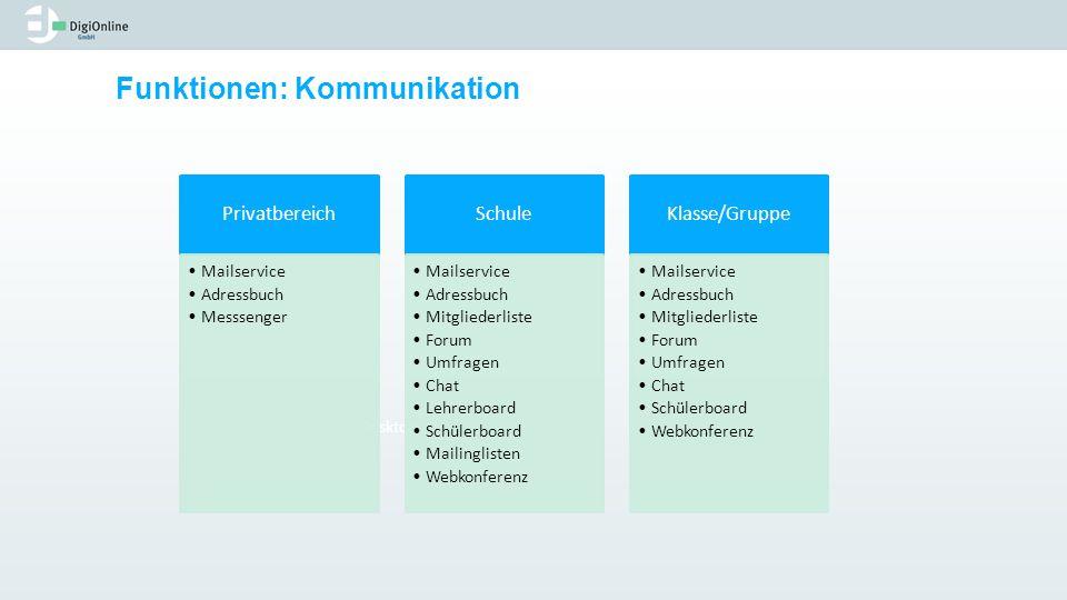 Funktionen: Kommunikation Desktop Privatbereich Mailservice Adressbuch Messsenger Schule Mailservice Adressbuch Mitgliederliste Forum Umfragen Chat Le