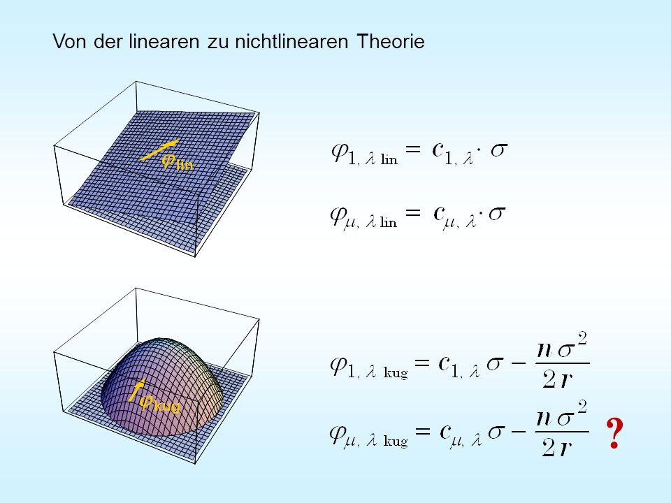   lin   kug Von der linearen zu nichtlinearen Theorie ?