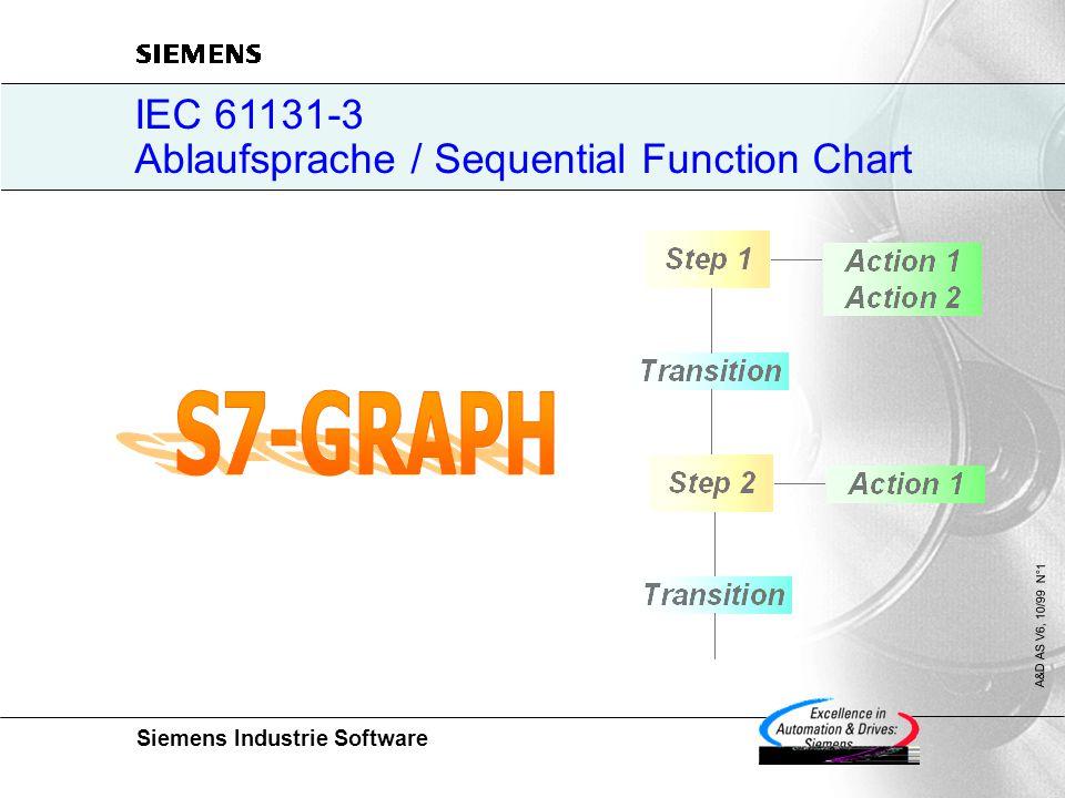 Siemens Industrie Software A&D AS V6, 10/99 N°1 IEC 61131-3 Ablaufsprache / Sequential Function Chart