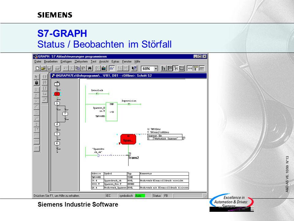 Siemens Industrie Software A&D AS V6, 10/99 N°13 S7-GRAPH Status / Beobachten im Störfall
