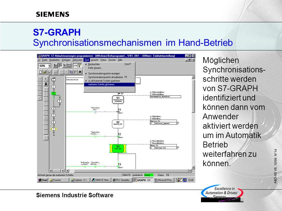 Siemens Industrie Software A&D AS V6, 10/99 N°14 S7-GRAPH Synchronisationsmechanismen im Hand-Betrieb Möglichen Synchronisations- schritte werden von S7-GRAPH identifiziert und können dann vom Anwender aktiviert werden um im Automatik Betrieb weiterfahren zu können.