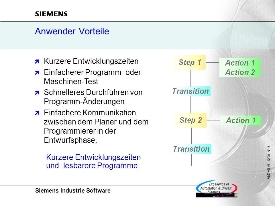Siemens Industrie Software A&D AS V6, 10/99 N°15  Kürzere Entwicklungszeiten  Einfacherer Programm- oder Maschinen-Test  Schnelleres Durchführen von Programm-Änderungen  Einfachere Kommunikation zwischen dem Planer und dem Programmierer in der Entwurfsphase.