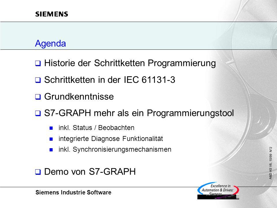 Siemens Industrie Software A&D AS V6, 10/99 N°2  Historie der Schrittketten Programmierung  Schrittketten in der IEC 61131-3  Grundkenntnisse  S7-GRAPH mehr als ein Programmierungstool inkl.