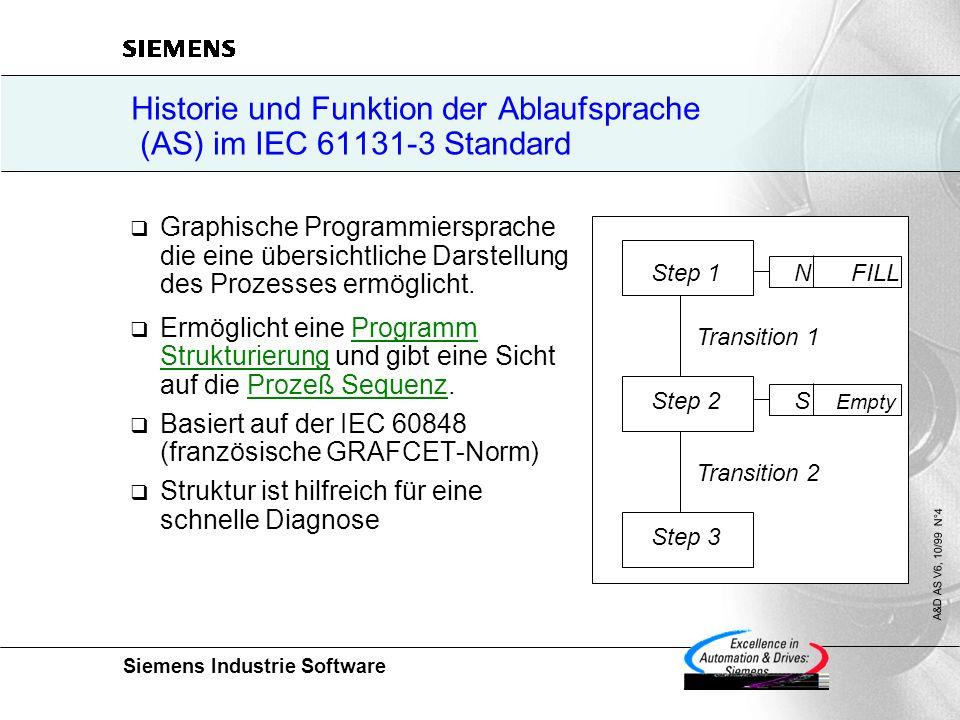 Siemens Industrie Software A&D AS V6, 10/99 N°4 Historie und Funktion der Ablaufsprache (AS) im IEC 61131-3 Standard  Graphische Programmiersprache die eine übersichtliche Darstellung des Prozesses ermöglicht.