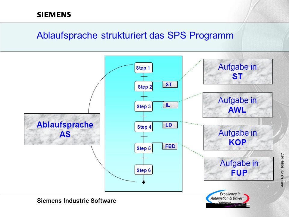 Siemens Industrie Software A&D AS V6, 10/99 N°7 Aufgabe in ST Step 1 Step 2 Step 3 Step 4 Step 5 Step 6 FBD Aufgabe in FUP IL LD Aufgabe in AWL Aufgabe in KOP Ablaufsprache AS Ablaufsprache strukturiert das SPS Programm