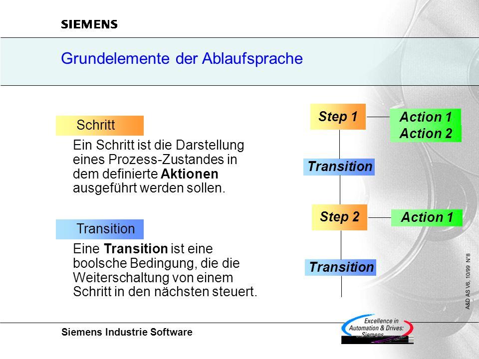 Siemens Industrie Software A&D AS V6, 10/99 N°8 Schritt Ein Schritt ist die Darstellung eines Prozess-Zustandes in dem definierte Aktionen ausgeführt werden sollen.