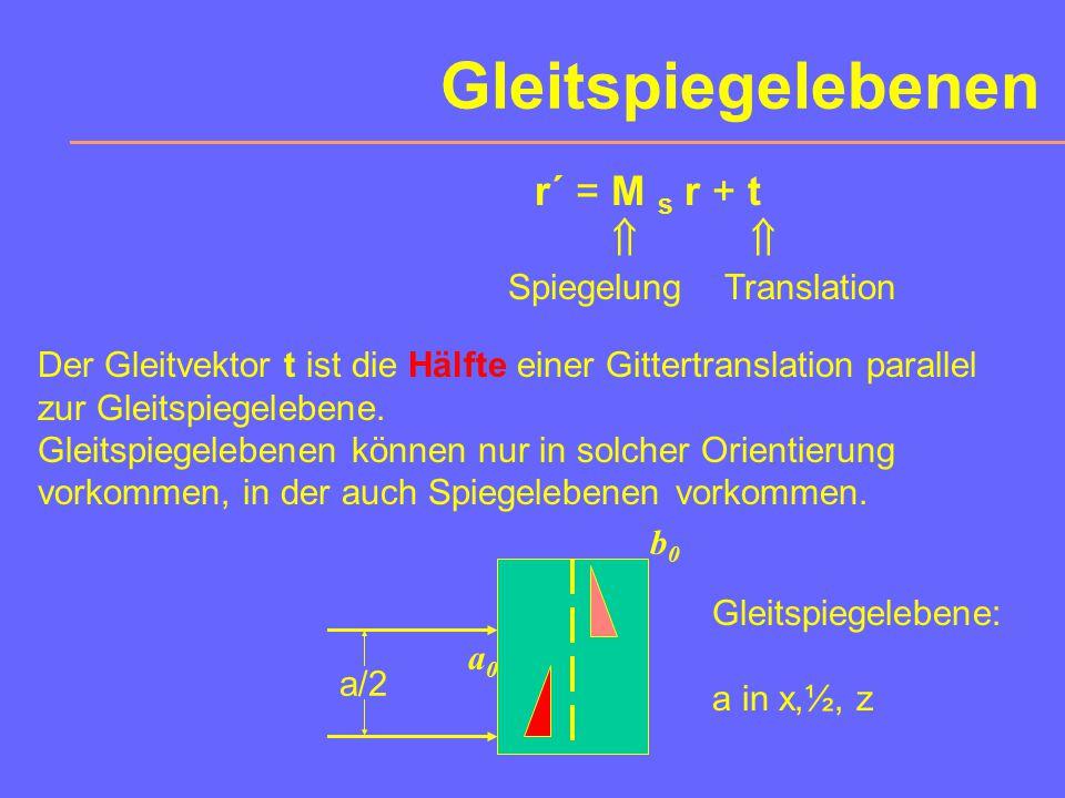 Gleitspiegelebenen r´ = M s r + t  Spiegelung Translation Der Gleitvektor t ist die Hälfte einer Gittertranslation parallel zur Gleitspiegelebene.