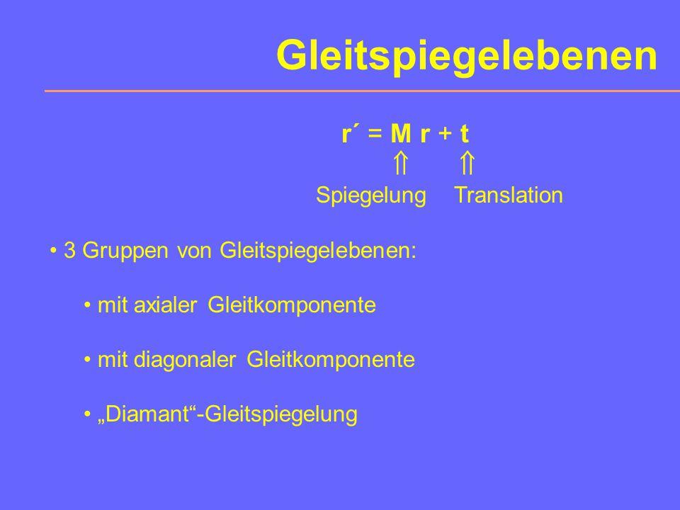 """Gleitspiegelebenen r´ = M r + t  Spiegelung Translation 3 Gruppen von Gleitspiegelebenen: mit axialer Gleitkomponente mit diagonaler Gleitkomponente """"Diamant -Gleitspiegelung"""