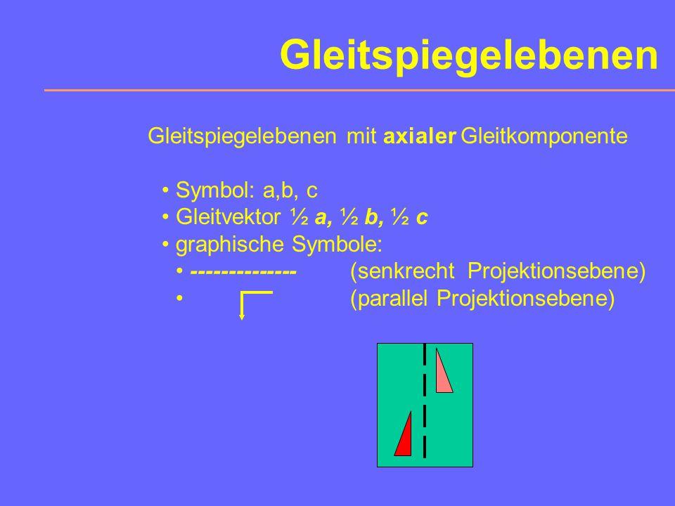 Gleitspiegelebenen Gleitspiegelebenen mit axialer Gleitkomponente Symbol: a,b, c Gleitvektor ½ a, ½ b, ½ c graphische Symbole: --------------(senkrecht Projektionsebene) (parallel Projektionsebene)