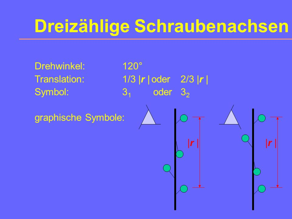 Dreizählige Schraubenachsen Drehwinkel:120° Translation:1/3 |r |oder 2/3 |r | Symbol:3 1 oder 3 2 graphische Symbole: |r |
