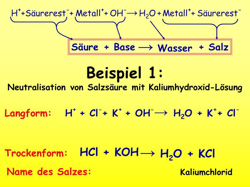 Beispiel 1: Neutralisation von Salzsäure mit Kaliumhydroxid-Lösung Langform: Trockenform: H + +Säurerest - + Metall + + OH - → H 2 O + Metall + + Säurerest - Säure+ Base → Wasser + Salz H + + Cl - + K + + OH - → → H 2 O + KCl Name des Salzes: Kaliumchlorid HCl + KOH H 2 O + K + + Cl -