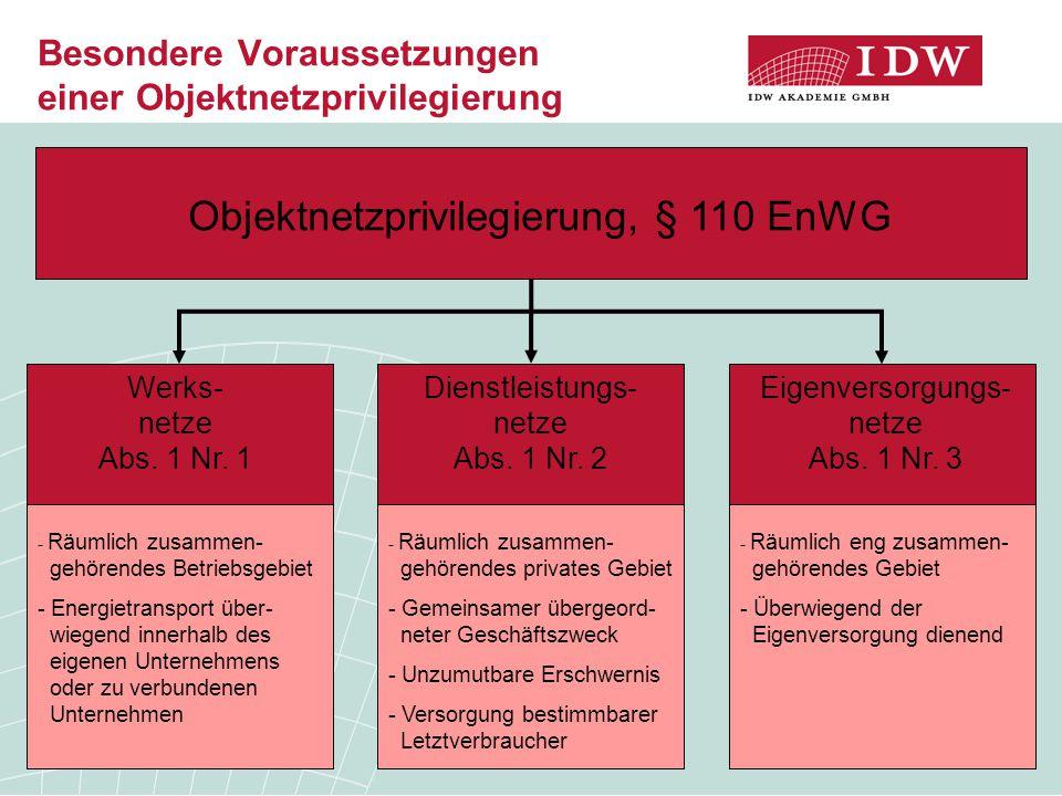 4 Genehmigung des Netzbetriebs Entflechtung (Unbundling) Rechtsfolgen EVU § 3 Nr.