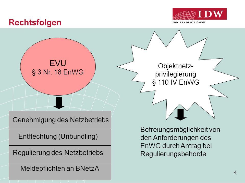 5 Zuordnung Automobil- hersteller Einkaufs- zentren Pharma-/Chemie- unternehmen Flughäfen Kranken- häuser .