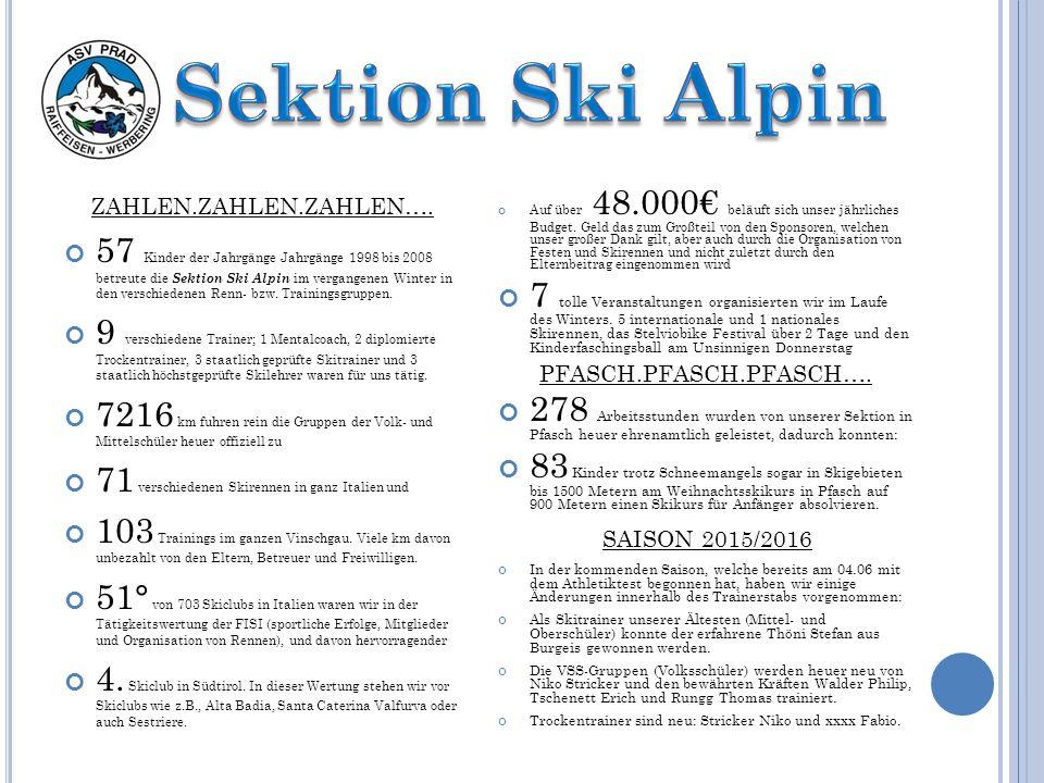 ZAHLEN.ZAHLEN.ZAHLEN…. 57 Kinder der Jahrgänge Jahrgänge 1998 bis 2008 betreute die Sektion Ski Alpin im vergangenen Winter in den verschiedenen Renn-